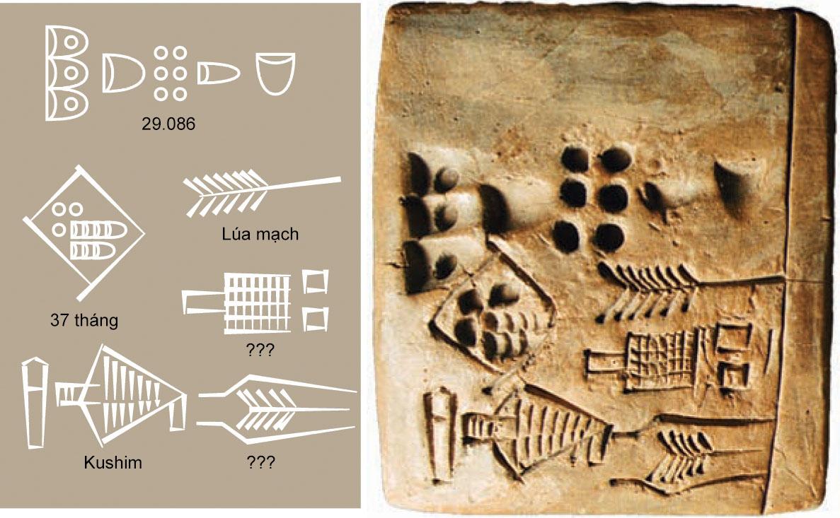 Văn bản hành chính ở thành phố Uruk trên phiến đất sét